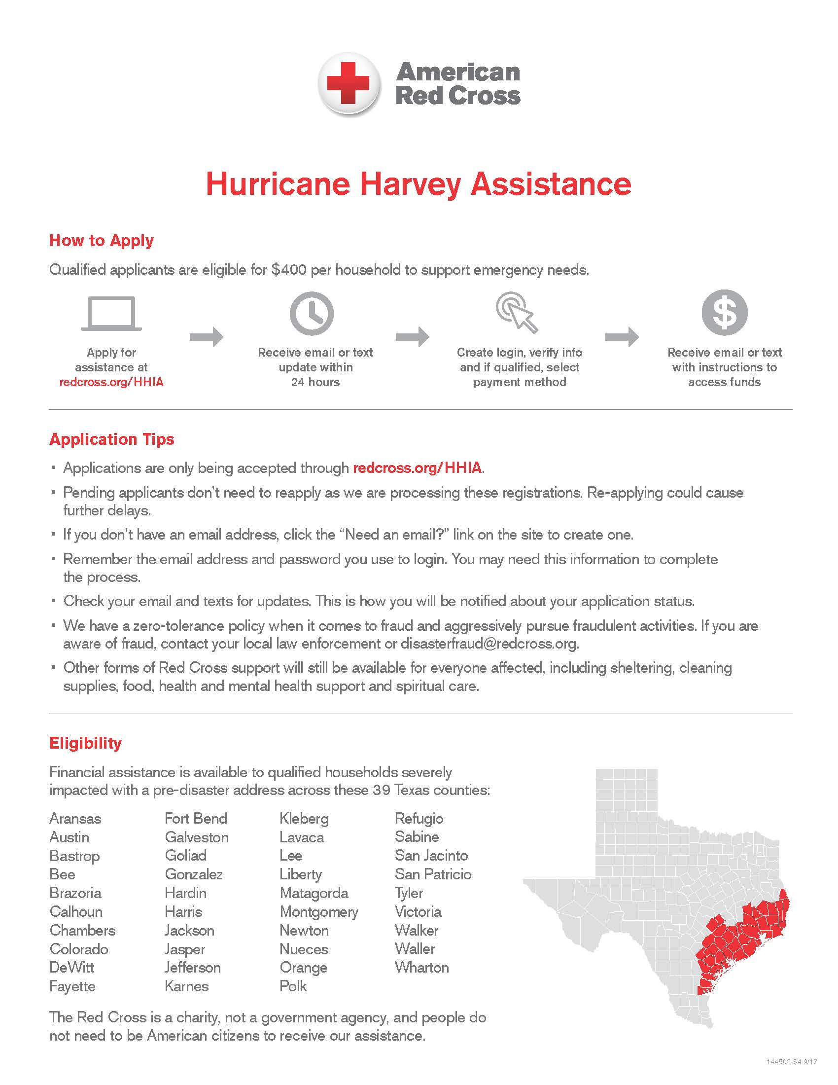 2017Red Cross.Financial Assistance.Infographic