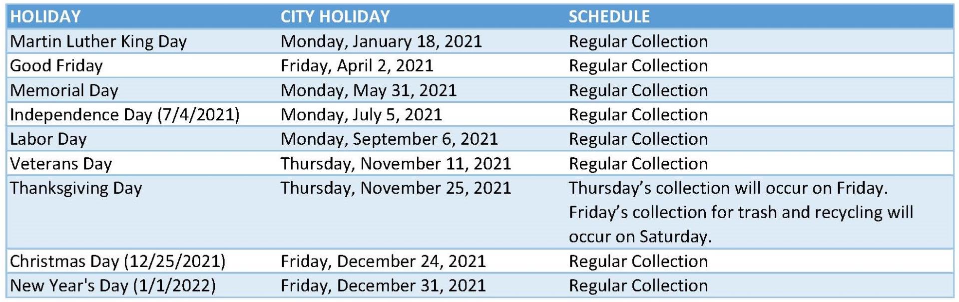 Republic Services Bulk Pickup Calendar 2022.Sanitation City Of Richmond